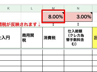 バイマ 管理表